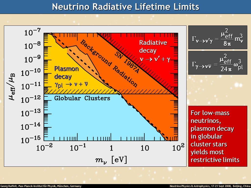 Georg Raffelt, Max-Planck-Institut für Physik, München, Germany Neutrino Physics & Astrophysics, 17-21 Sept 2008, Beijing, China Neutrino Radiative Li