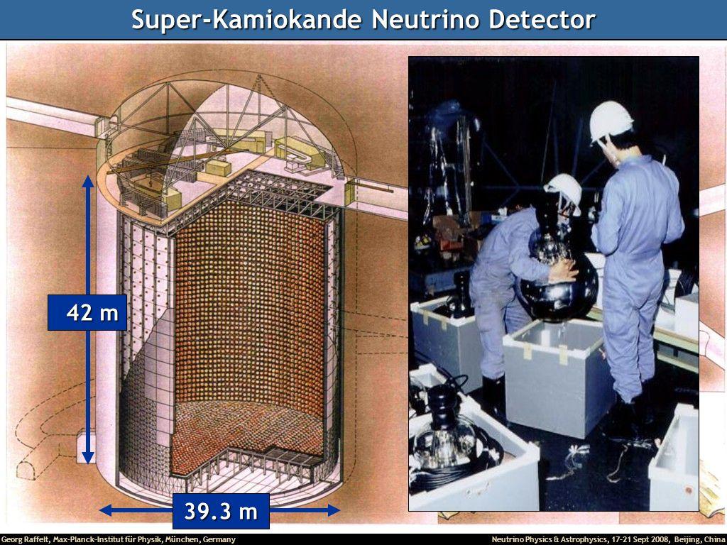 Georg Raffelt, Max-Planck-Institut für Physik, München, Germany Neutrino Physics & Astrophysics, 17-21 Sept 2008, Beijing, China Super-Kamiokande Neut