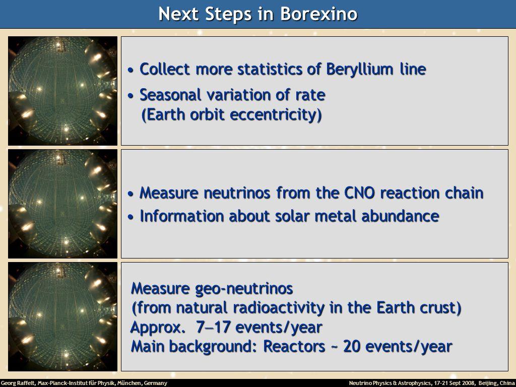 Georg Raffelt, Max-Planck-Institut für Physik, München, Germany Neutrino Physics & Astrophysics, 17-21 Sept 2008, Beijing, China Next Steps in Borexin