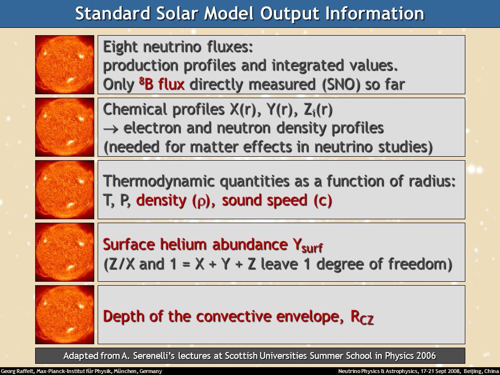 Georg Raffelt, Max-Planck-Institut für Physik, München, Germany Neutrino Physics & Astrophysics, 17-21 Sept 2008, Beijing, China Standard Solar Model