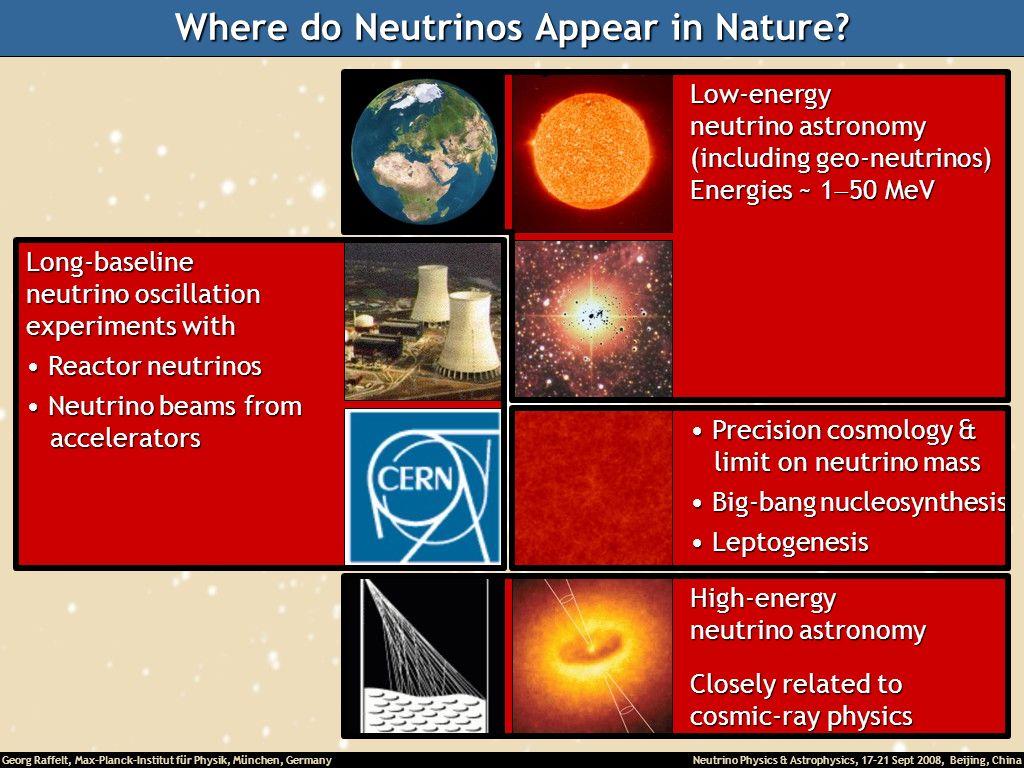 Georg Raffelt, Max-Planck-Institut für Physik, München, Germany Neutrino Physics & Astrophysics, 17-21 Sept 2008, Beijing, China Where do Neutrinos Ap
