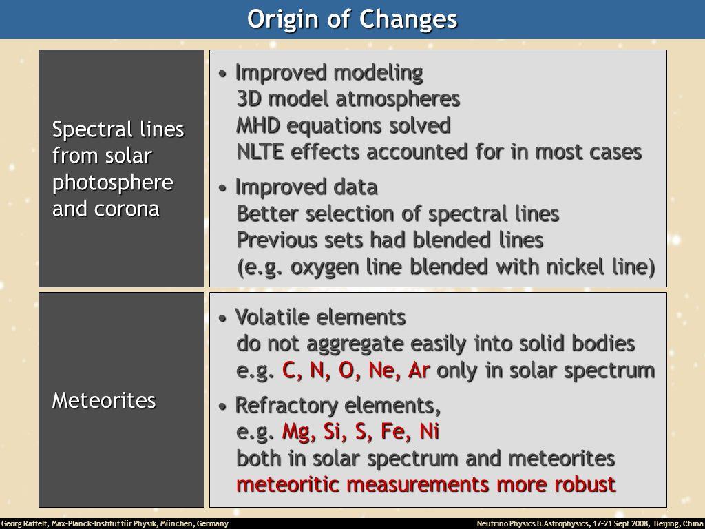 Georg Raffelt, Max-Planck-Institut für Physik, München, Germany Neutrino Physics & Astrophysics, 17-21 Sept 2008, Beijing, China Origin of Changes Imp