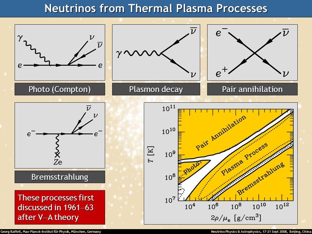 Georg Raffelt, Max-Planck-Institut für Physik, München, Germany Neutrino Physics & Astrophysics, 17-21 Sept 2008, Beijing, China Neutrinos from Therma