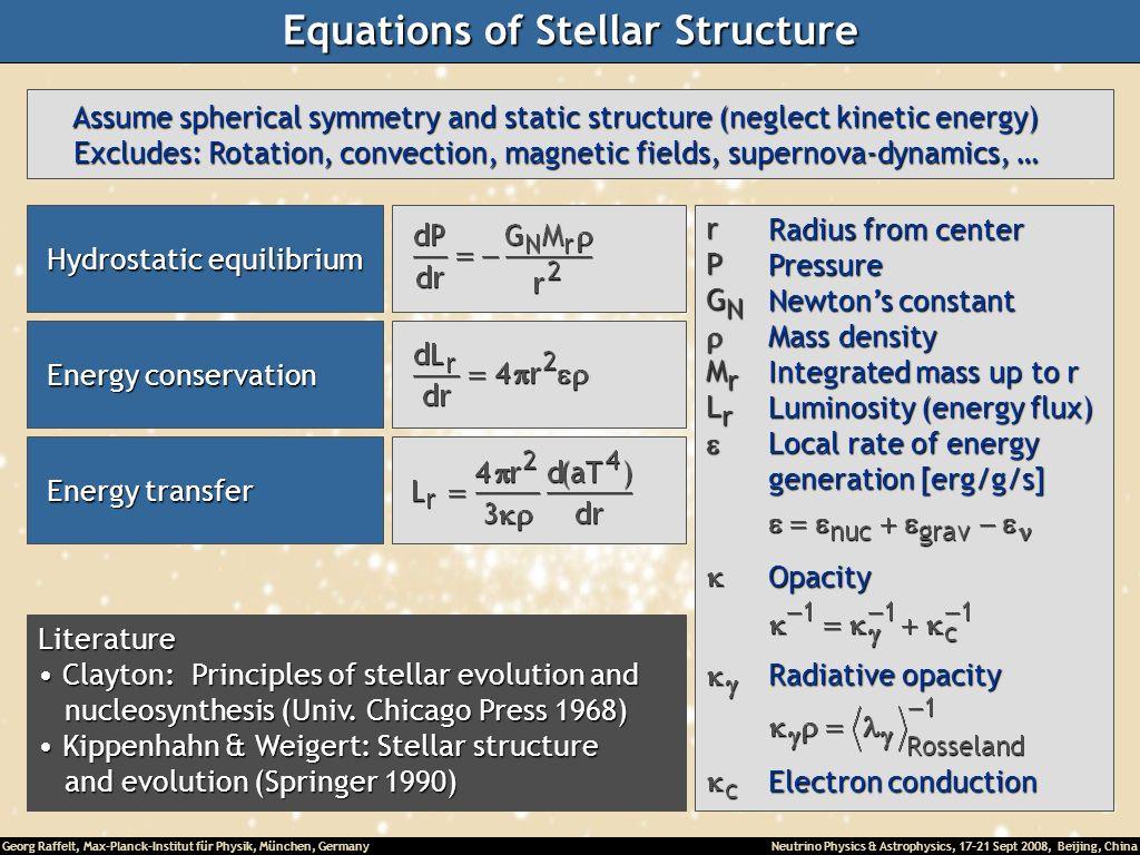 Georg Raffelt, Max-Planck-Institut für Physik, München, Germany Neutrino Physics & Astrophysics, 17-21 Sept 2008, Beijing, China Equations of Stellar