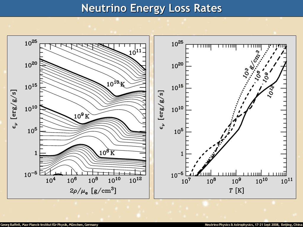 Georg Raffelt, Max-Planck-Institut für Physik, München, Germany Neutrino Physics & Astrophysics, 17-21 Sept 2008, Beijing, China Neutrino Energy Loss