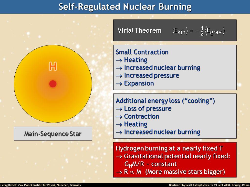 Georg Raffelt, Max-Planck-Institut für Physik, München, Germany Neutrino Physics & Astrophysics, 17-21 Sept 2008, Beijing, China Self-Regulated Nuclea
