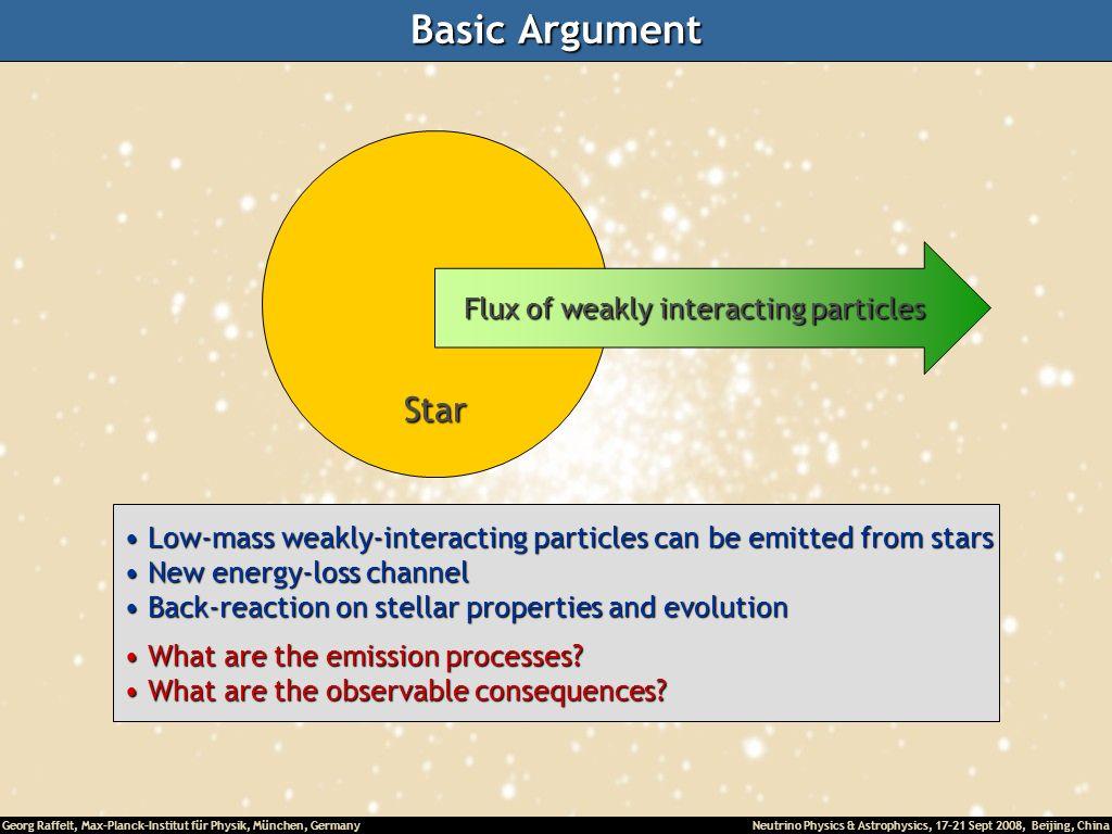 Georg Raffelt, Max-Planck-Institut für Physik, München, Germany Neutrino Physics & Astrophysics, 17-21 Sept 2008, Beijing, China Basic Argument Flux o