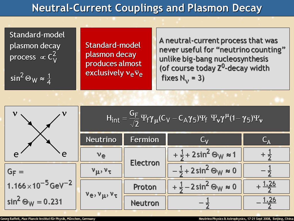 Georg Raffelt, Max-Planck-Institut für Physik, München, Germany Neutrino Physics & Astrophysics, 17-21 Sept 2008, Beijing, China Neutral-Current Coupl