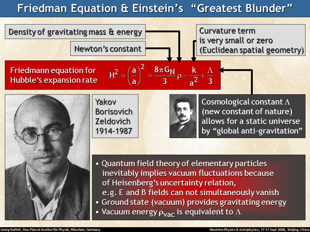 Georg Raffelt, Max-Planck-Institut für Physik, München, Germany Neutrino Physics & Astrophysics, 17-21 Sept 2008, Beijing, China Friedman Equation & Einsteins Greatest Blunder Friedmann equation for Friedmann equation for Hubbles expansion rate Hubbles expansion rate YakovBorisovichZeldovich1914-1987 Quantum field theory of elementary particles Quantum field theory of elementary particles inevitably implies vacuum fluctuations because inevitably implies vacuum fluctuations because of Heisenbergs uncertainty relation, of Heisenbergs uncertainty relation, e.g.