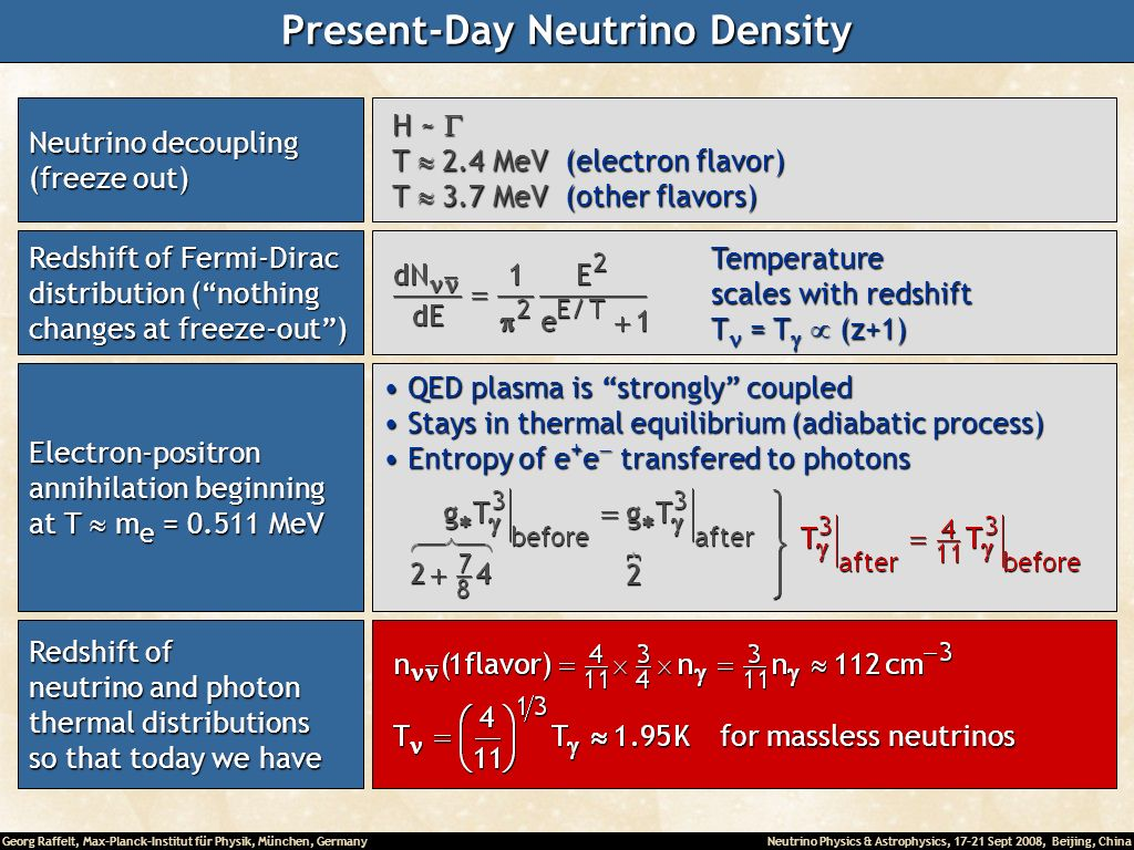 Georg Raffelt, Max-Planck-Institut für Physik, München, Germany Neutrino Physics & Astrophysics, 17-21 Sept 2008, Beijing, China Present-Day Neutrino Density Neutrino decoupling (freeze out) H ~ H ~ T 2.4 MeV (electron flavor) T 2.4 MeV (electron flavor) T 3.7 MeV (other flavors) T 3.7 MeV (other flavors) Redshift of Fermi-Dirac distribution (nothing changes at freeze-out) Temperature scales with redshift T = T (z+1) Electron-positron annihilation beginning at T m e = 0.511 MeV QED plasma is strongly coupled QED plasma is strongly coupled Stays in thermal equilibrium (adiabatic process) Stays in thermal equilibrium (adiabatic process) Entropy of e + e transfered to photons Entropy of e + e transfered to photons Redshift of neutrino and photon thermal distributions so that today we have for massless neutrinos