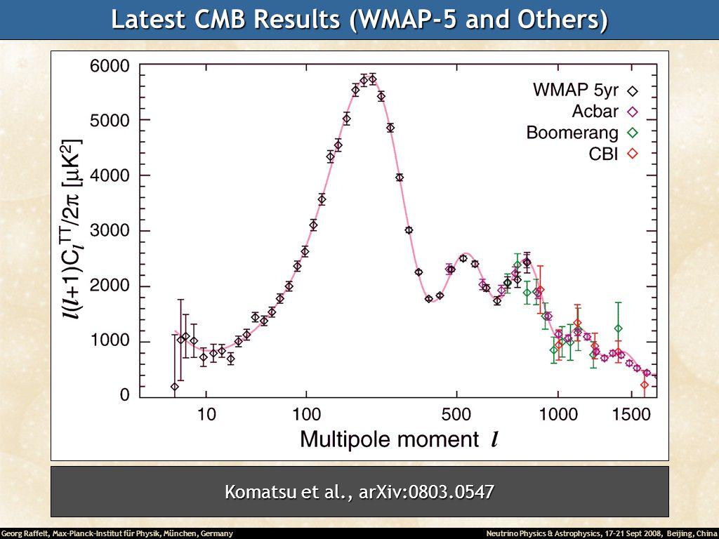 Georg Raffelt, Max-Planck-Institut für Physik, München, Germany Neutrino Physics & Astrophysics, 17-21 Sept 2008, Beijing, China Latest CMB Results (W