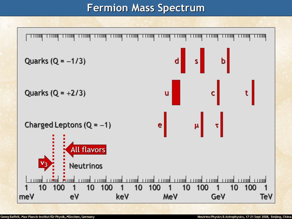 Georg Raffelt, Max-Planck-Institut für Physik, München, Germany Neutrino Physics & Astrophysics, 17-21 Sept 2008, Beijing, China Fermion Mass Spectrum