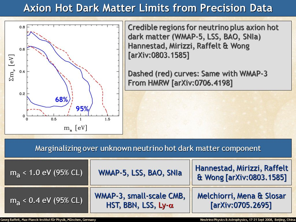 Georg Raffelt, Max-Planck-Institut für Physik, München, Germany Neutrino Physics & Astrophysics, 17-21 Sept 2008, Beijing, China Axion Hot Dark Matter Limits from Precision Data m a < 1.0 eV (95% CL) m a < 0.4 eV (95% CL) WMAP-5, LSS, BAO, SNIa WMAP-3, small-scale CMB, HST, BBN, LSS, Ly- HST, BBN, LSS, Ly- Hannestad, Mirizzi, Raffelt & Wong [arXiv:0803.1585] Melchiorri, Mena & Slosar [arXiv:0705.2695] Marginalizing over unknown neutrino hot dark matter component Credible regions for neutrino plus axion hot dark matter (WMAP-5, LSS, BAO, SNIa) Hannestad, Mirizzi, Raffelt & Wong [arXiv:0803.1585] Dashed (red) curves: Same with WMAP-3 From HMRW [arXiv:0706.4198]