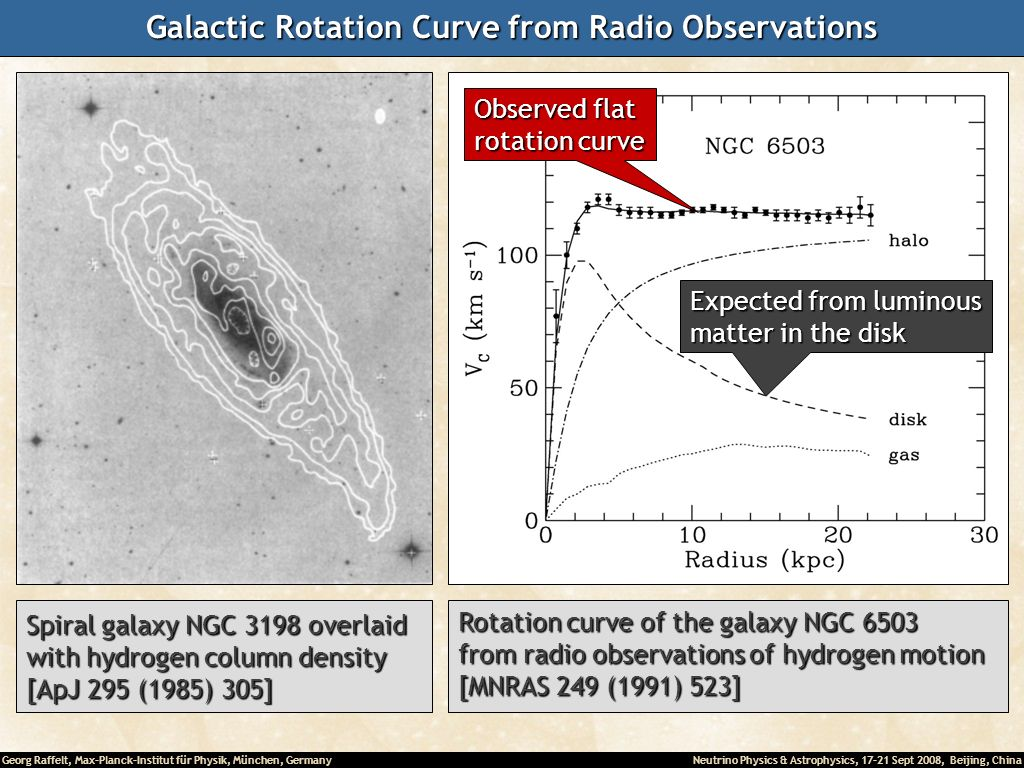 Georg Raffelt, Max-Planck-Institut für Physik, München, Germany Neutrino Physics & Astrophysics, 17-21 Sept 2008, Beijing, China Rotation curve of the galaxy NGC 6503 from radio observations of hydrogen motion [MNRAS 249 (1991) 523] Galactic Rotation Curve from Radio Observations Expected from luminous matter in the disk Observed flat rotation curve Spiral galaxy NGC 3198 overlaid with hydrogen column density [ApJ 295 (1985) 305]