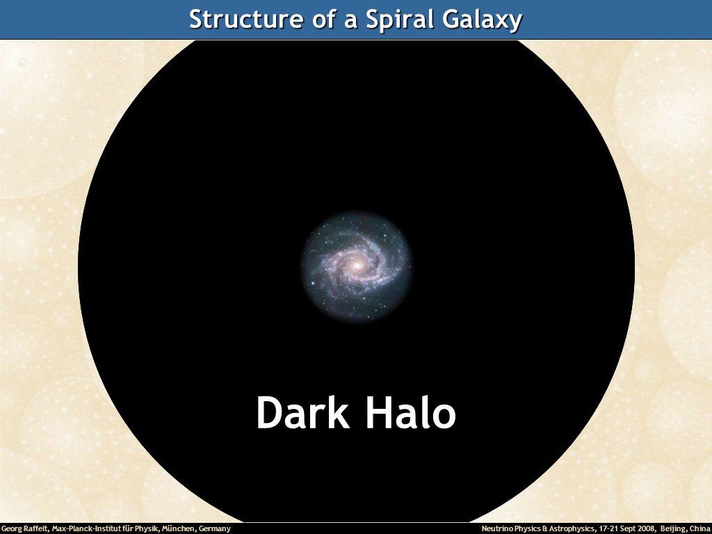 Georg Raffelt, Max-Planck-Institut für Physik, München, Germany Neutrino Physics & Astrophysics, 17-21 Sept 2008, Beijing, China Structure of a Spiral