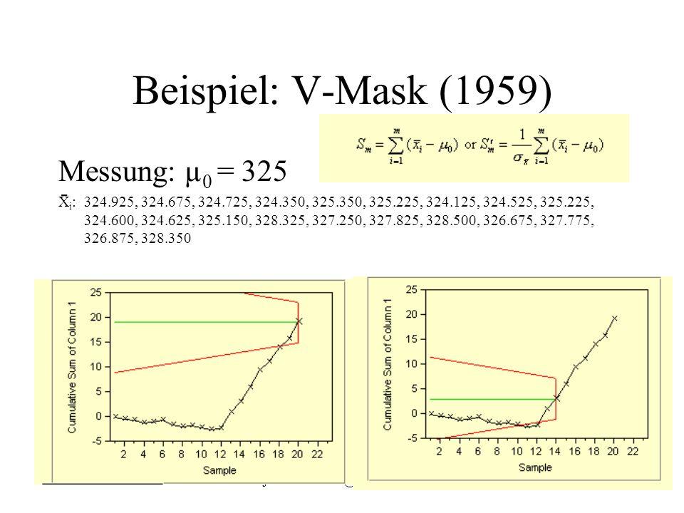 26.1.2003jochen.koubek@hu-berlin.de6 Messung: µ 0 = 325 X i :324.925, 324.675, 324.725, 324.350, 325.350, 325.225, 324.125, 324.525, 325.225, 324.600,
