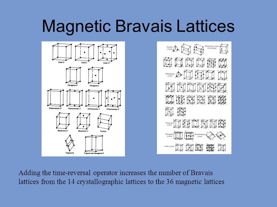 Magnetic Bravais Lattices Adding the time-reversal operator increases the number of Bravais lattices from the 14 crystallographic lattices to the 36 m