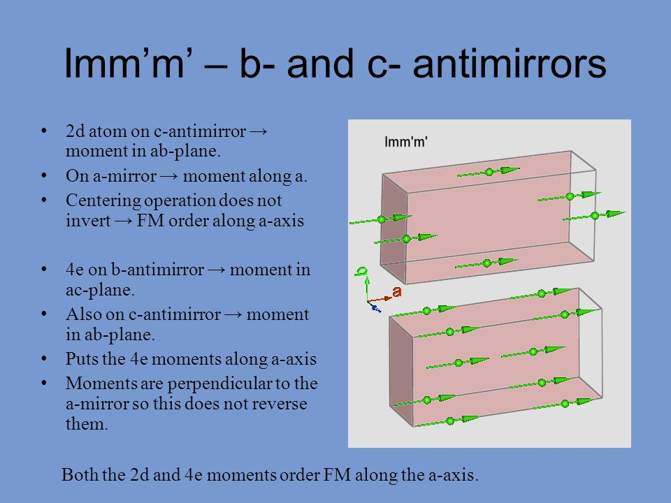 Immm – b- and c- antimirrors 2d atom on c-antimirror moment in ab-plane. On a-mirror moment along a. Centering operation does not invert FM order alon