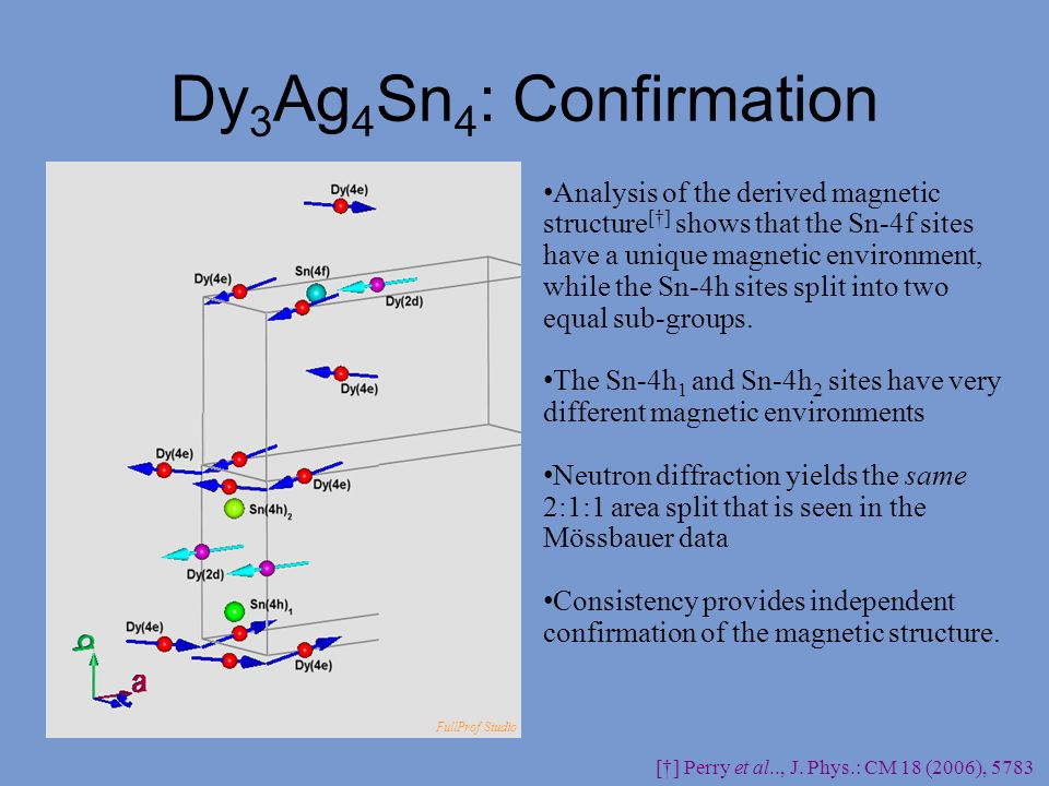 Dy 3 Ag 4 Sn 4 : Confirmation Analysis of the derived magnetic structure [] shows that the Sn-4f sites have a unique magnetic environment, while the S