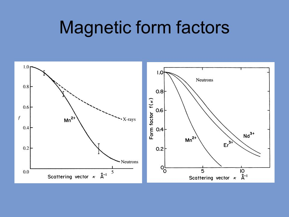 More complex ordering Although the magnetic ions are located on a given crystallographic cell, their ordering is not totally restricted by that cell.