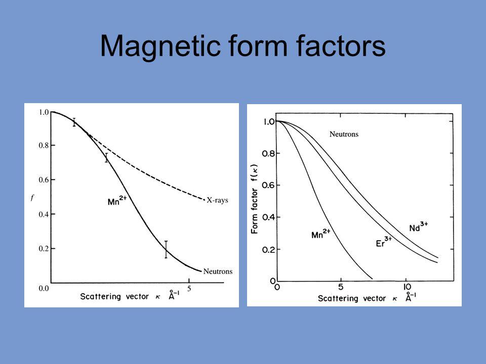Magnetic form factors