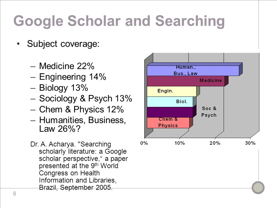 Recent Improvements March 2, 2006 - British Library announces Google Scholar users will see links to the British Library document service Early 2006 - Library Links program Mid 2005 - Advanced search features added Mid 2005 – Preferences Language Discipline Separate results window Yesterday.