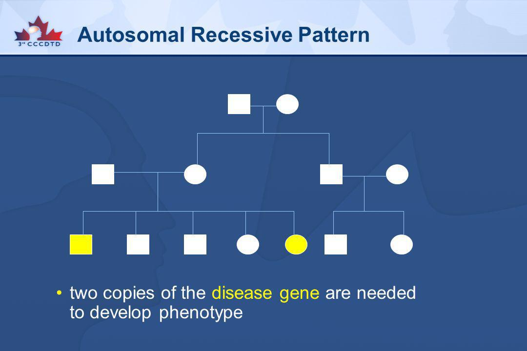 Autosomal Recessive Pattern two copies of the disease gene are needed to develop phenotype