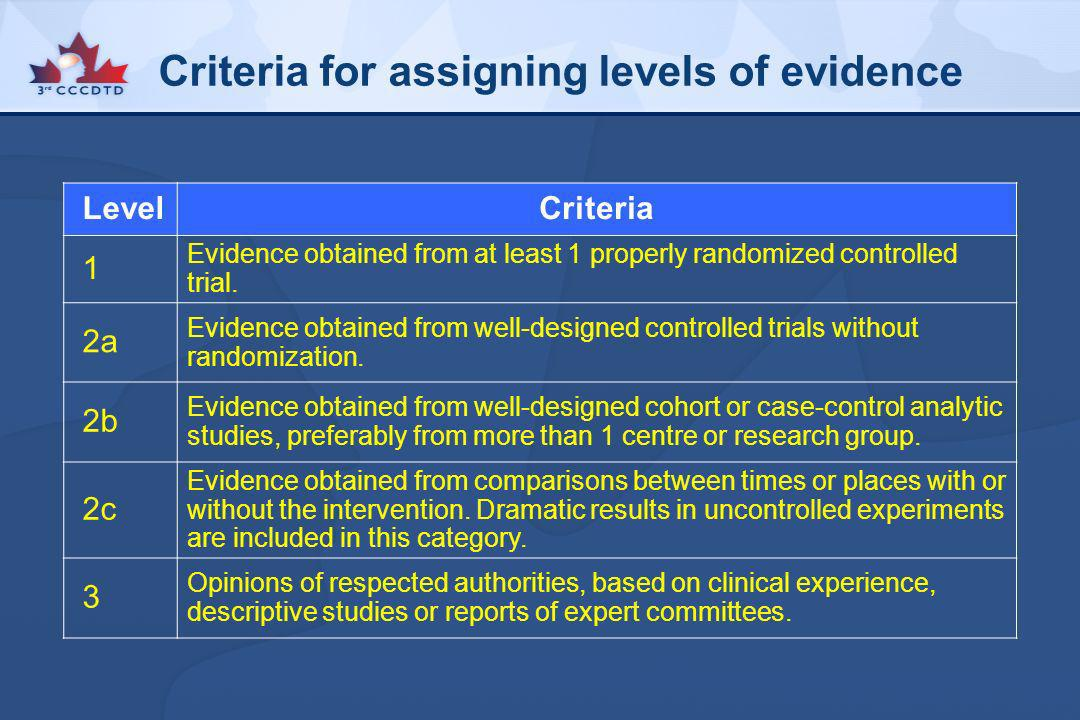 Criteria for assigning levels of evidence LevelCriteria 1 Evidence obtained from at least 1 properly randomized controlled trial. 2a Evidence obtained
