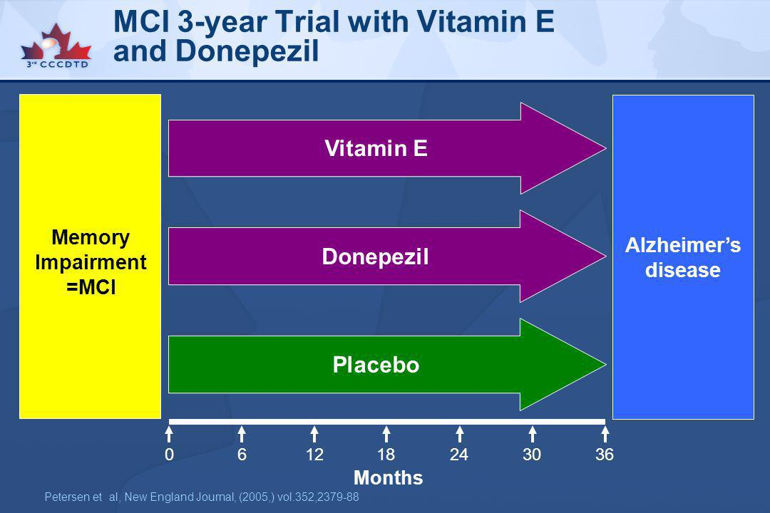 MCI 3-year Trial with Vitamin E and Donepezil Vitamin E Donepezil Placebo 018126302436 Months Memory Impairment =MCI Alzheimers disease Petersen et al