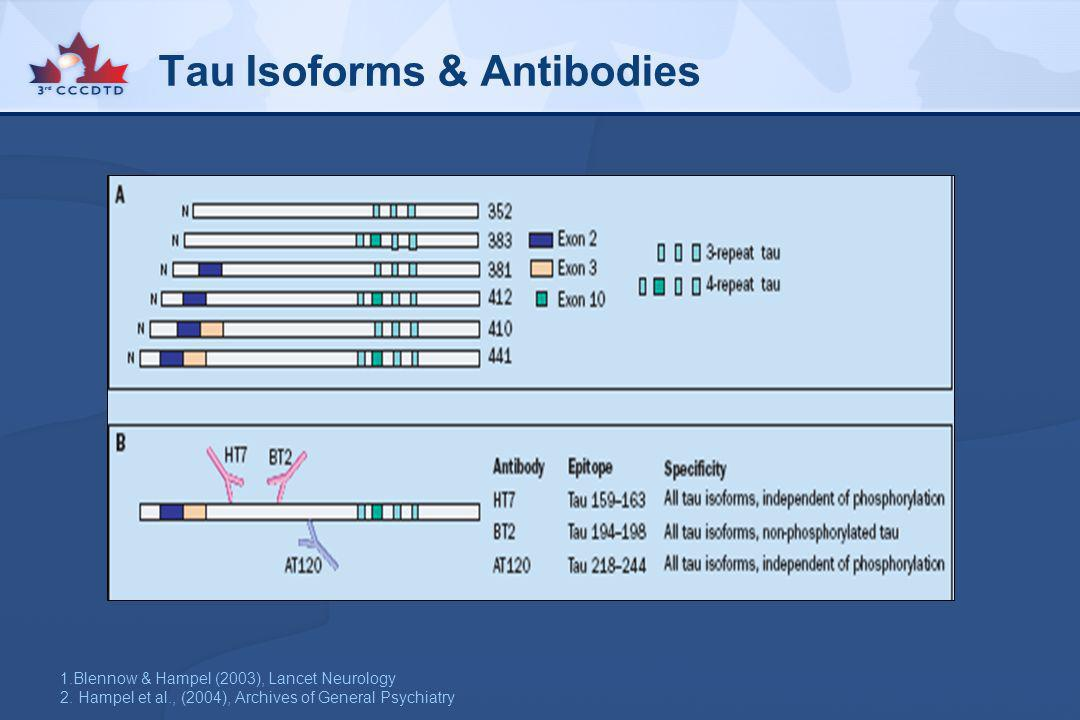 Tau Isoforms & Antibodies 1.Blennow & Hampel (2003), Lancet Neurology 2. Hampel et al., (2004), Archives of General Psychiatry