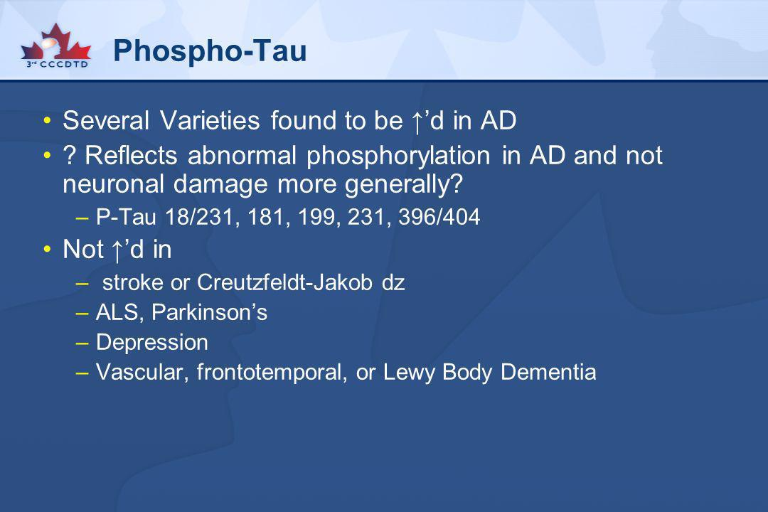 Phospho-Tau Several Varieties found to be d in AD ? Reflects abnormal phosphorylation in AD and not neuronal damage more generally? –P-Tau 18/231, 181