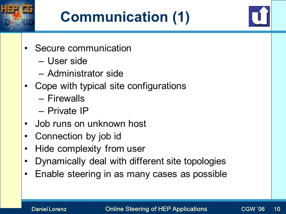 Max Mustermann Vortragstitel Veranstaltung Communication (1) Daniel Lorenz Secure communication –User side –Administrator side Cope with typical site