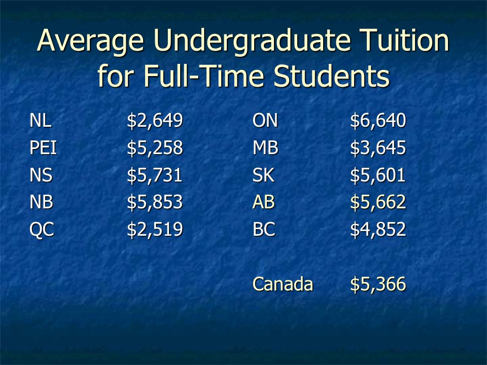 Average Undergraduate Tuition for Full-Time Students NL$2,649 PEI$5,258 NS$5,731 NB$5,853 QC$2,519 ON$6,640 MB$3,645 SK$5,601 AB$5,662 BC$4,852 Canada$5,366