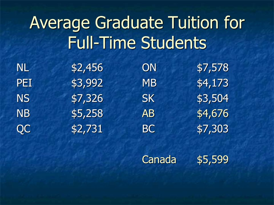Average Graduate Tuition for Full-Time Students NL$2,456 PEI$3,992 NS$7,326 NB$5,258 QC$2,731 ON$7,578 MB$4,173 SK$3,504 AB$4,676 BC$7,303 Canada$5,599
