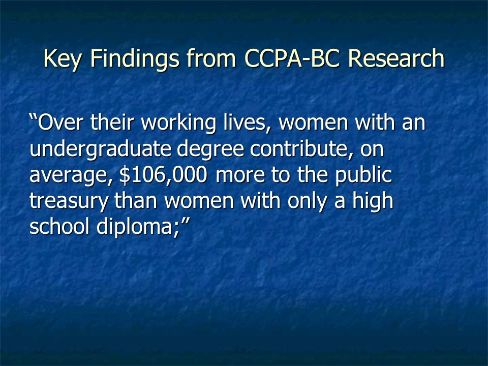 Key Findings from CCPA-BC Research Over their working lives, women with an undergraduate degree contribute, on average, $106,000 more to the public treasury than women with only a high school diploma;Over their working lives, women with an undergraduate degree contribute, on average, $106,000 more to the public treasury than women with only a high school diploma;