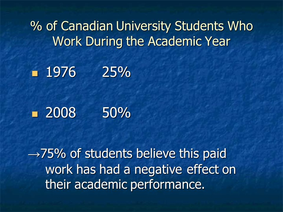 % of Canadian University Students Who Work During the Academic Year 197625% 197625% 200850% 200850% 75% of students believe this paid work has had a n