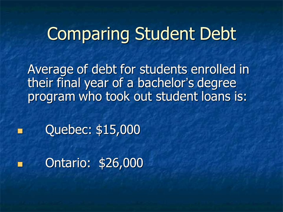 Comparing Student Debt Average of debt for students enrolled in their final year of a bachelors degree program who took out student loans is: Quebec: $15,000 Quebec: $15,000 Ontario: $26,000 Ontario: $26,000
