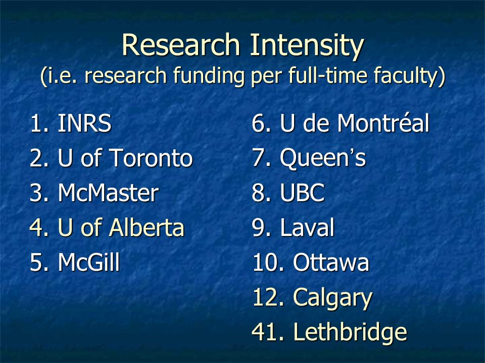 Research Intensity (i.e. research funding per full-time faculty) 1. INRS 2. U of Toronto 3. McMaster 4. U of Alberta 5. McGill 6. U de Montréal 7. Que