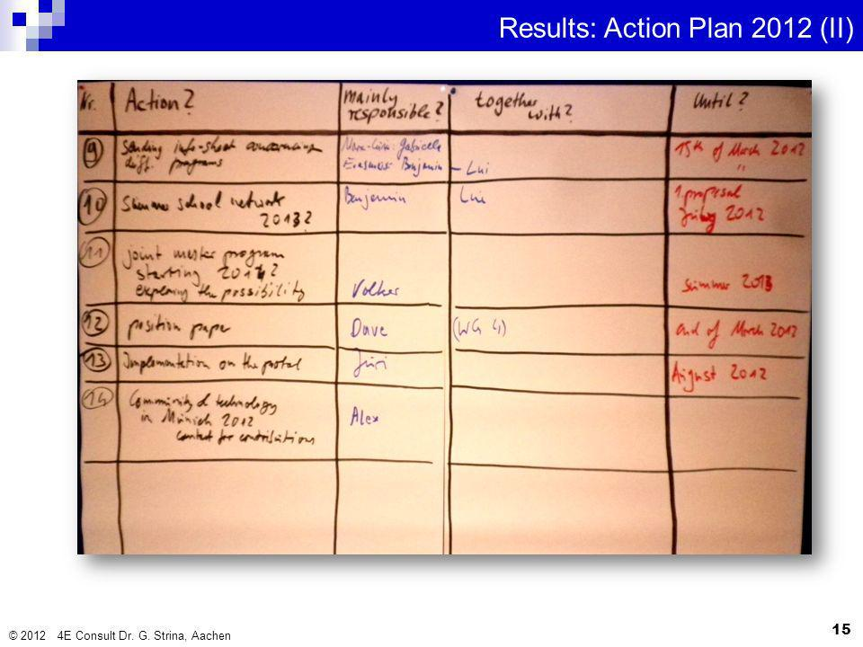 © 2012 4E Consult Dr. G. Strina, Aachen 15 Results: Action Plan 2012 (II)