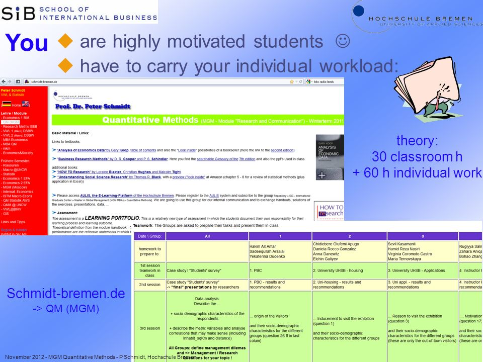 You u are highly motivated students u have to carry your individual workload: Schmidt-bremen.de -> QM (MGM) theory: 30 classroom h + 60 h individual work November 2012 - MGM Quantitative Methods - P Schmidt, Hochschule Bremen