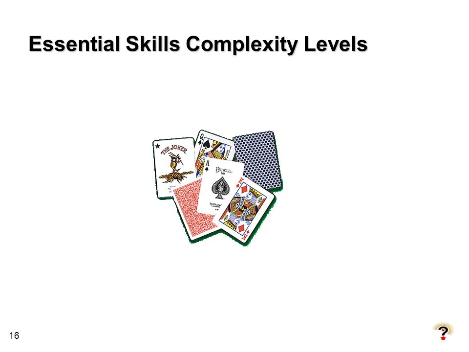 16 Essential Skills Complexity Levels