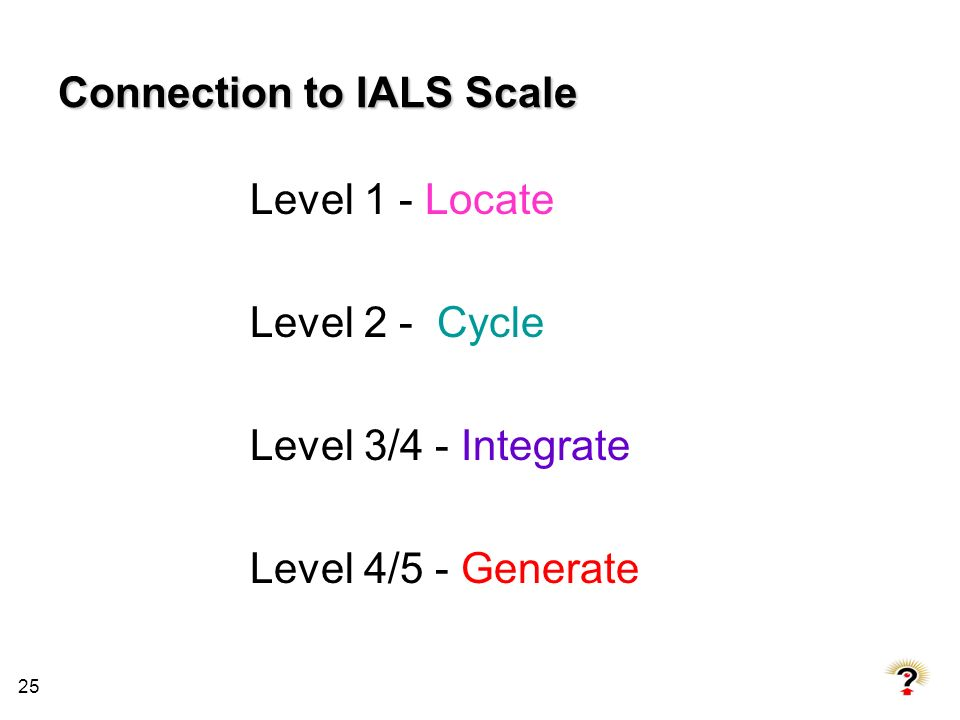 25 Connection to IALS Scale Level 1 - Locate Level 2 - Cycle Level 3/4 - Integrate Level 4/5 - Generate