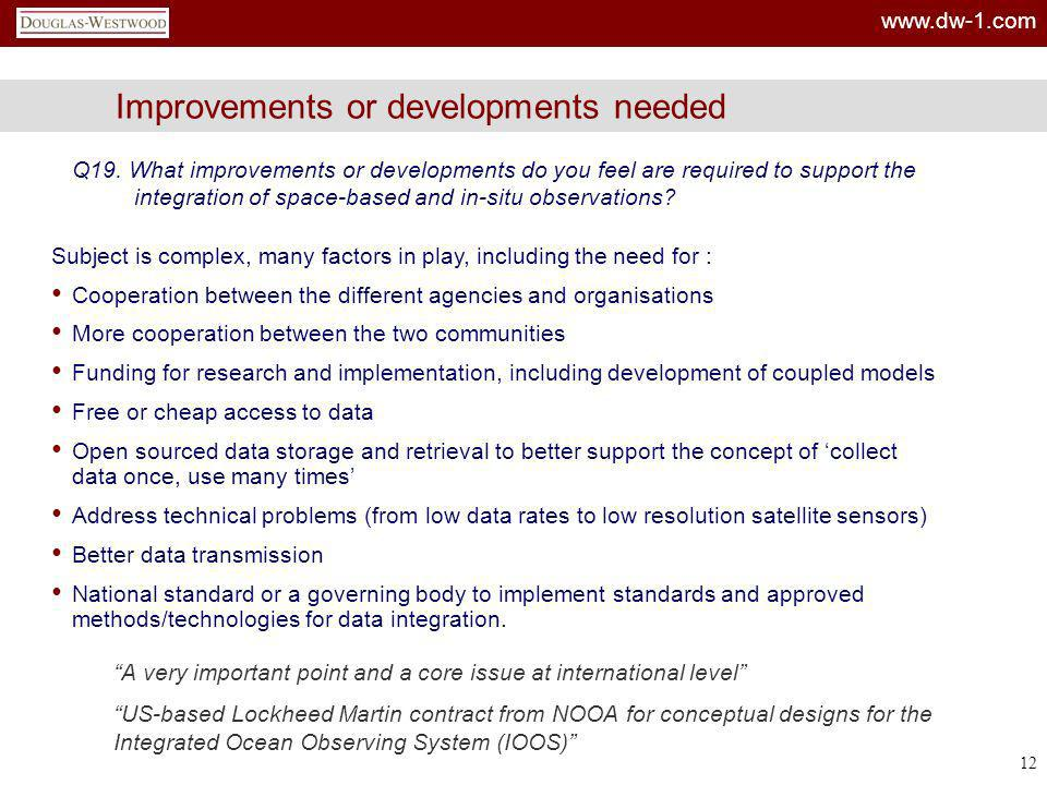 www.dw-1.com 12 Improvements or developments needed Q19. What improvements or developments do you feel are required to support the integration of spac