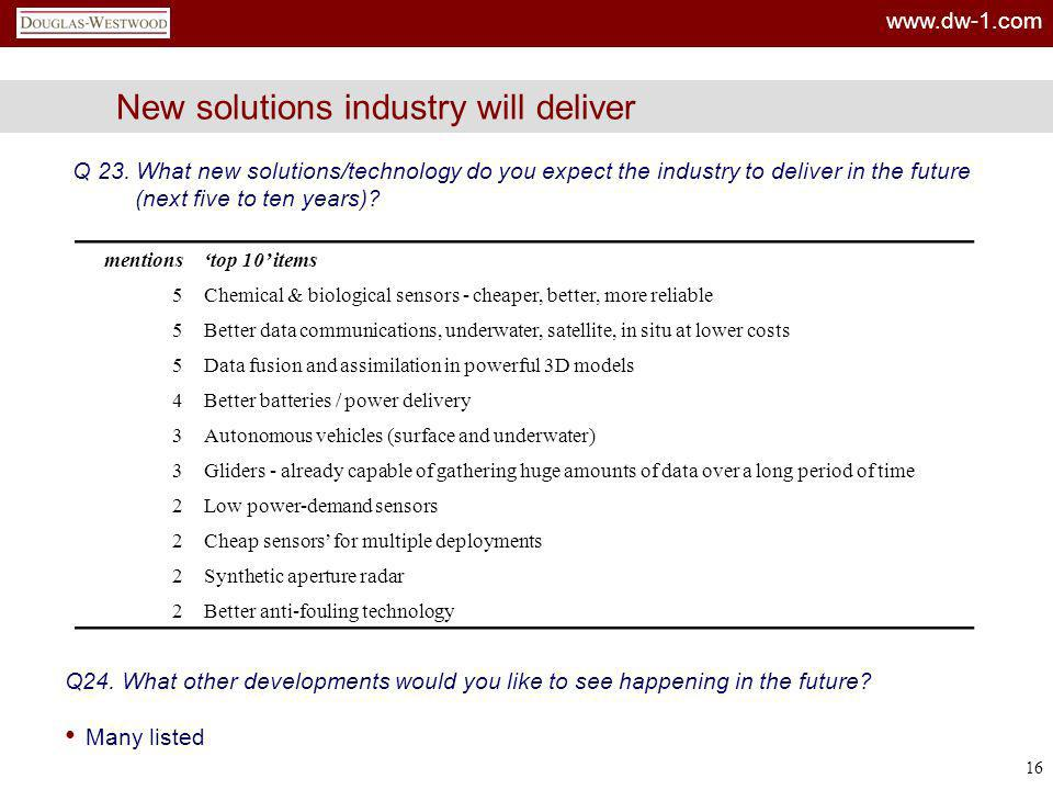 www.dw-1.com 16 New solutions industry will deliver Q 23. What new solutions/technology do you expect the industry to deliver in the future (next five