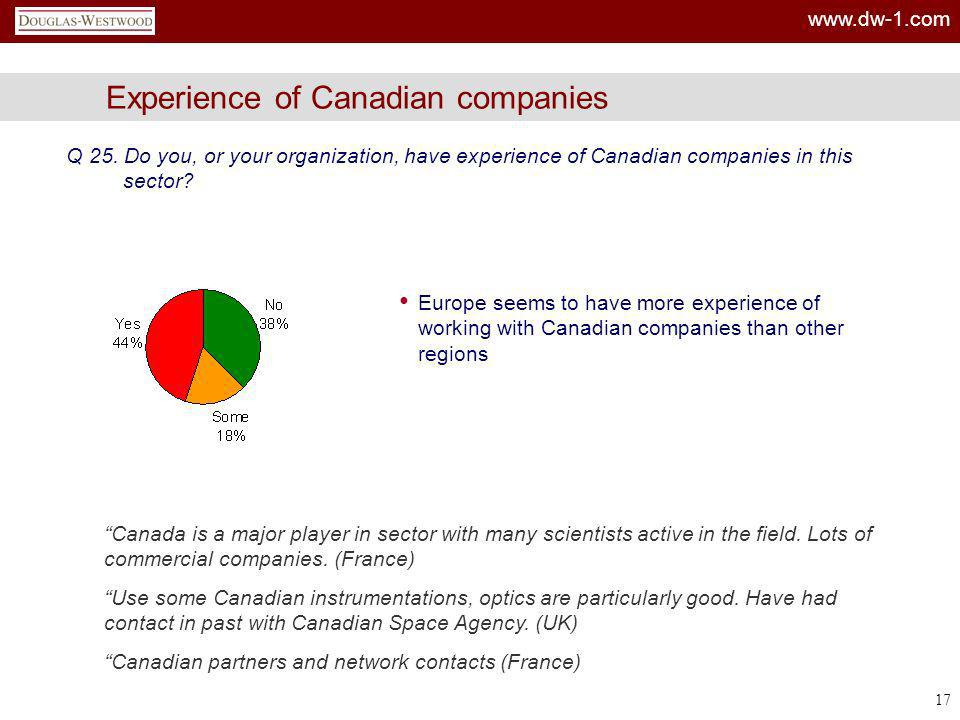 www.dw-1.com 17 Experience of Canadian companies Q 25. Do you, or your organization, have experience of Canadian companies in this sector? Europe seem