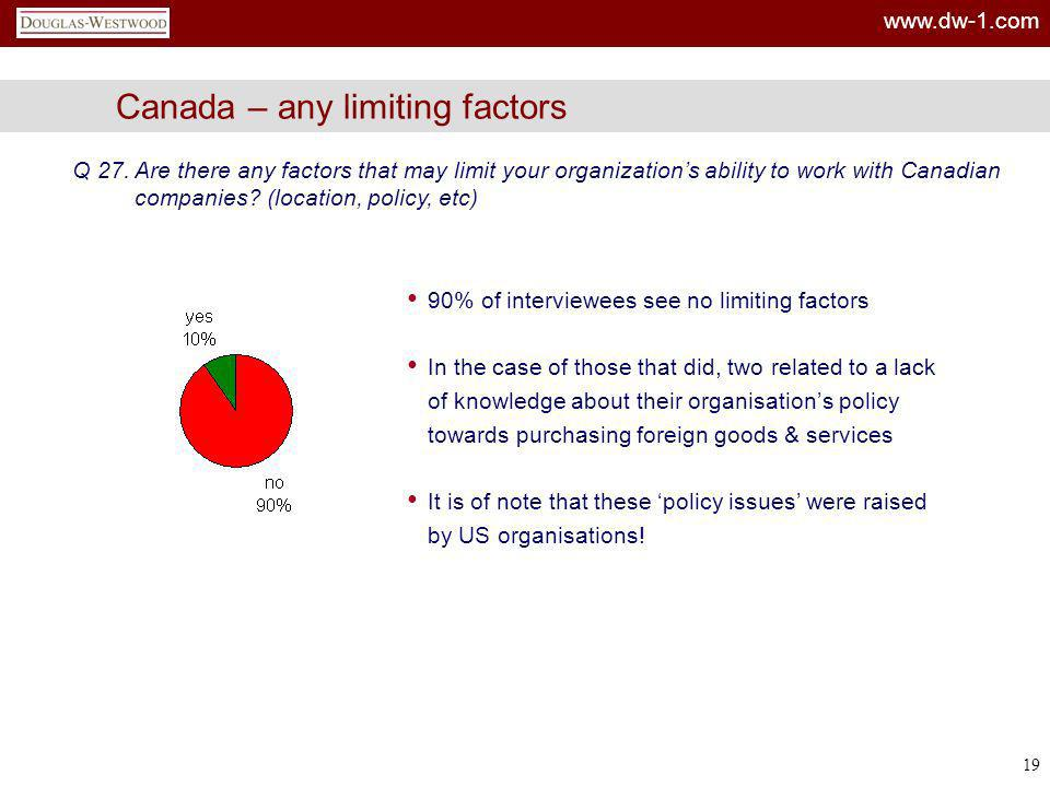 www.dw-1.com 19 Canada – any limiting factors Q 27.Are there any factors that may limit your organizations ability to work with Canadian companies? (l