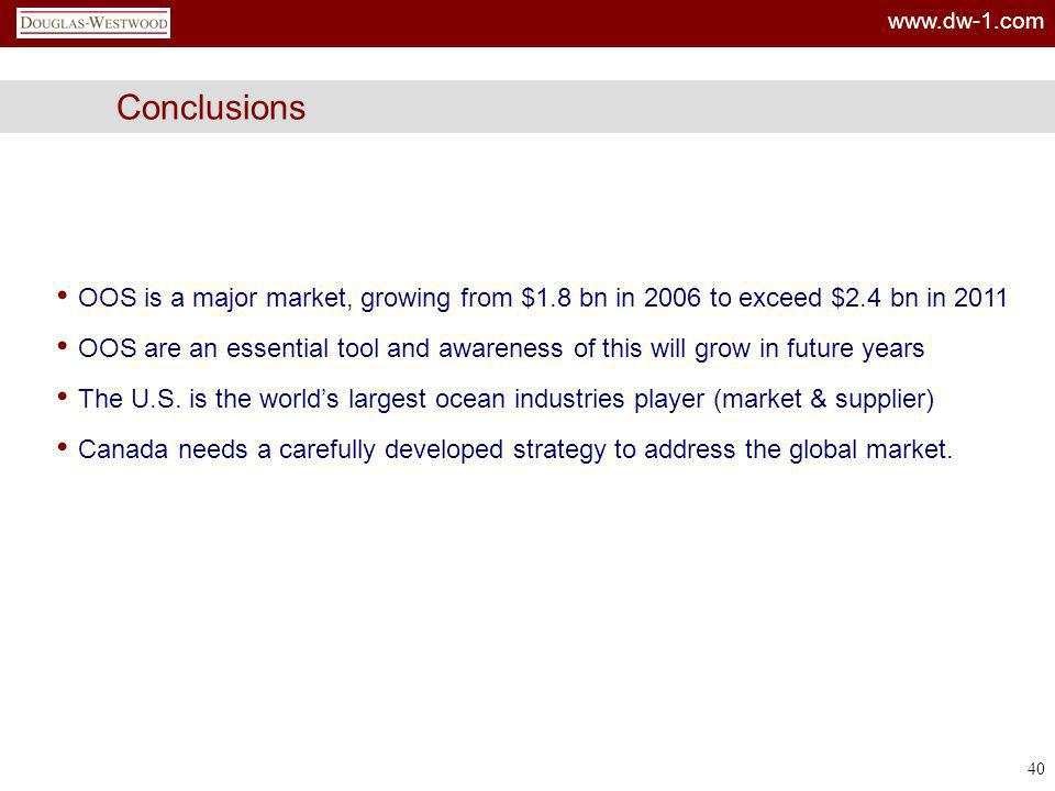 www.dw-1.com 40 Conclusions OOS is a major market, growing from $1.8 bn in 2006 to exceed $2.4 bn in 2011 OOS are an essential tool and awareness of t