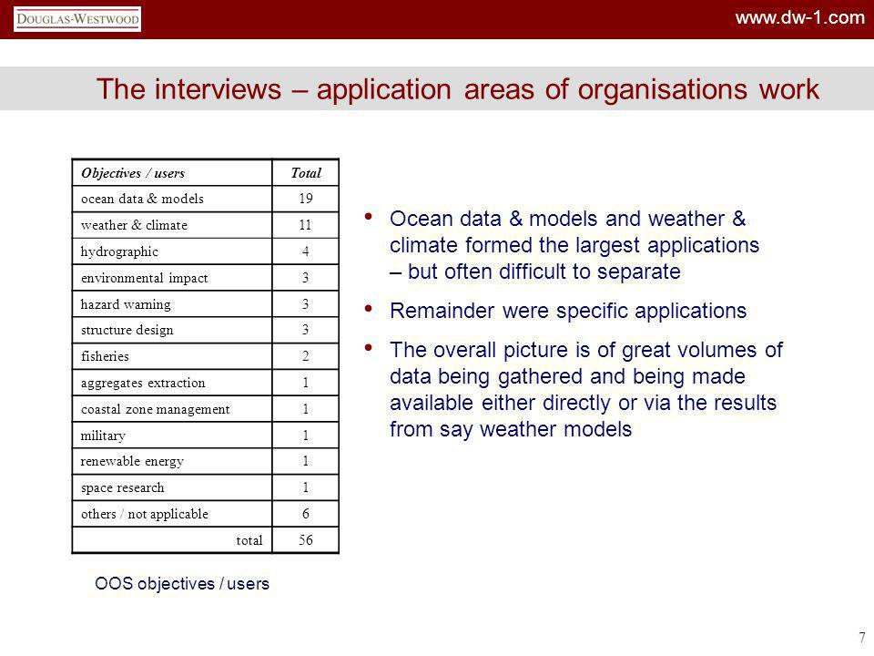 www.dw-1.com 7 The interviews – application areas of organisations work Ocean data & models and weather & climate formed the largest applications – bu