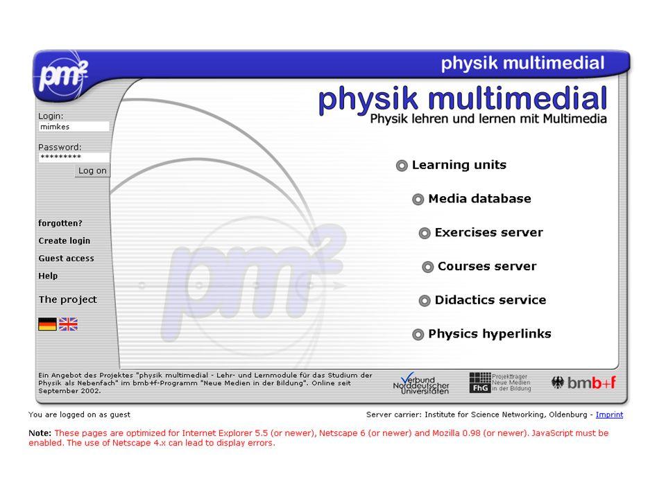 Julika Mimkes, mimkes@isn-oldenburg.de Kerstin Zimmermann, zimmermann@ftw.at physik multimedial VIEWDET 2003 Introduction Didaktics Modules Media Exercises LiLi