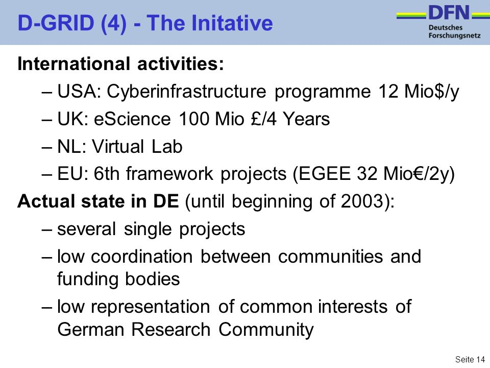 Seite 14 D-GRID (4) - The Initative International activities: –USA: Cyberinfrastructure programme 12 Mio$/y –UK: eScience 100 Mio £/4 Years –NL: Virtu